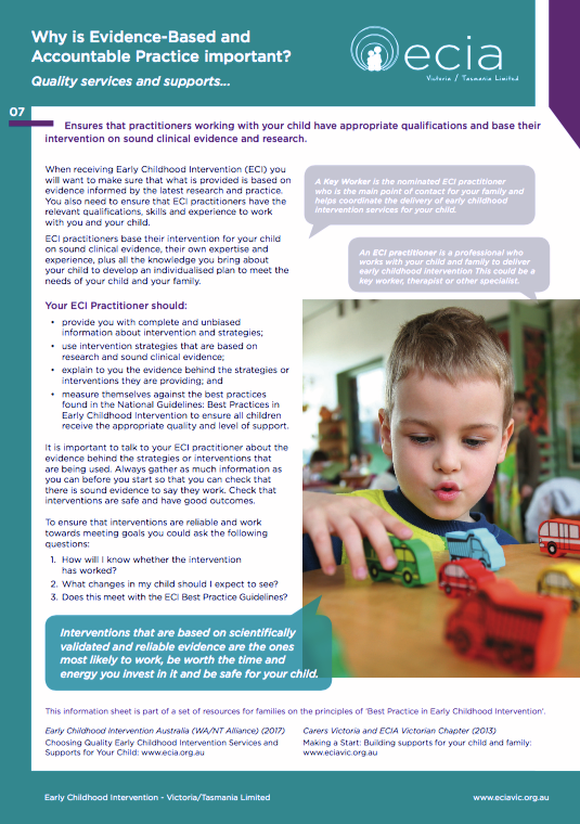 Best Practice Information Sheets For Families Early Childhood